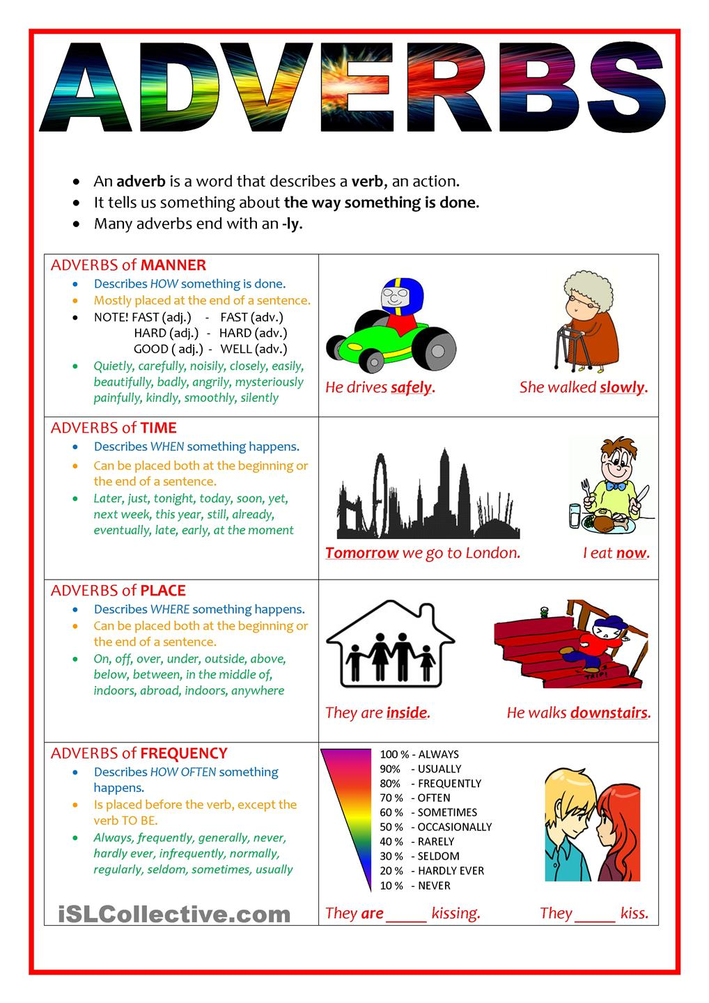 adverbs_of_manner_time_place_and_frequency
