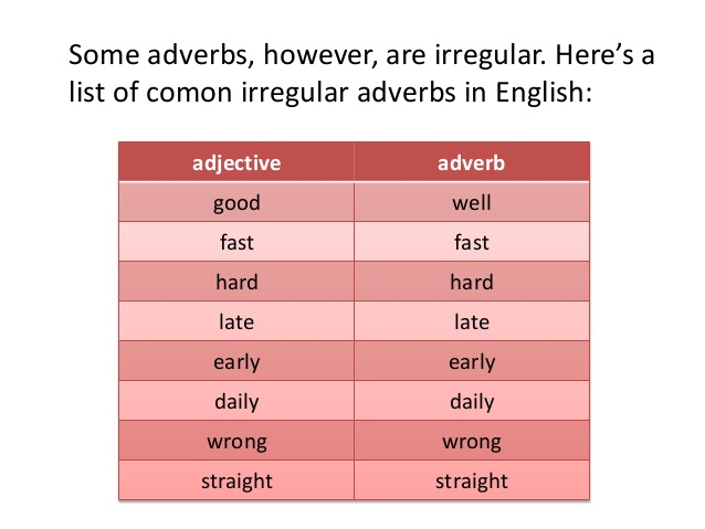 irregular-adverbs-3-638