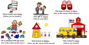 possesivepronouns
